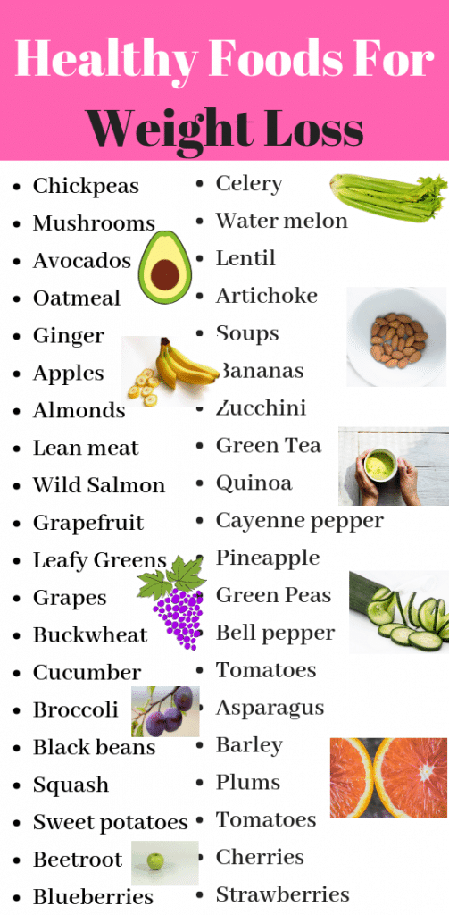 40 Best Foods For Weight Loss.